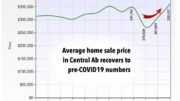 home prices recover