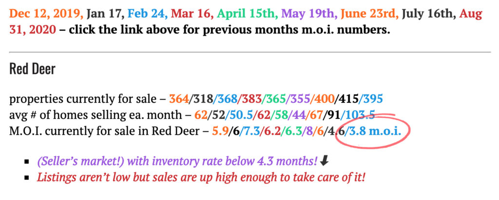 seller's market inventory